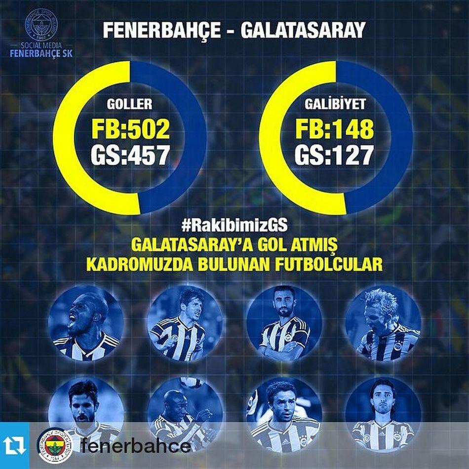 Repost @fenerbahce ・・・ Derbi Maçın İstatistikleri! RakibimizGS Fenerbahce  InstaFB