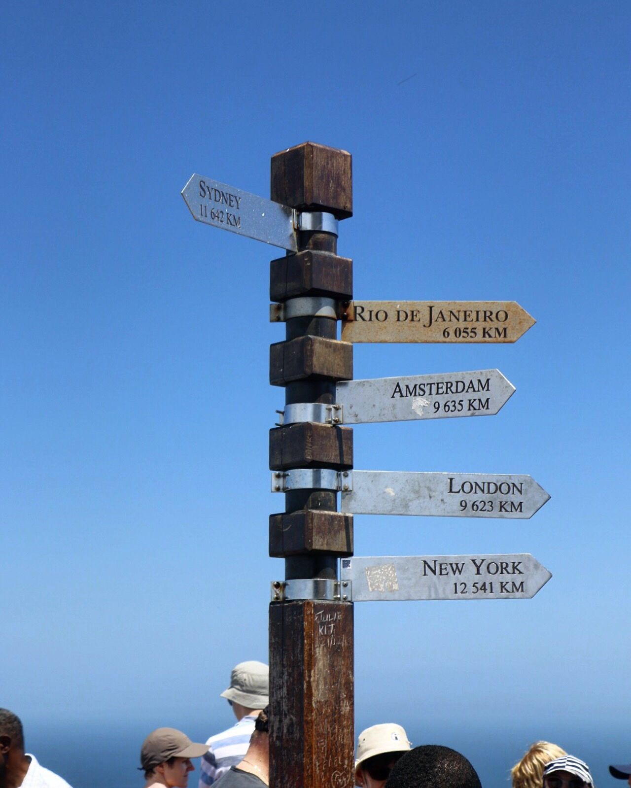 Traveling Home For The Holidays Sign Crossroads Edge Of The World South Africa Direction