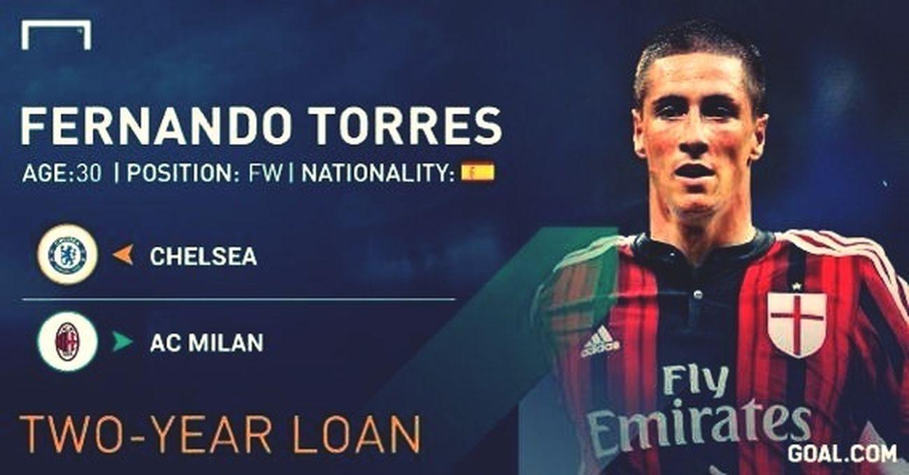 Ac Milan Fernando Torres Welcome Forza Milan