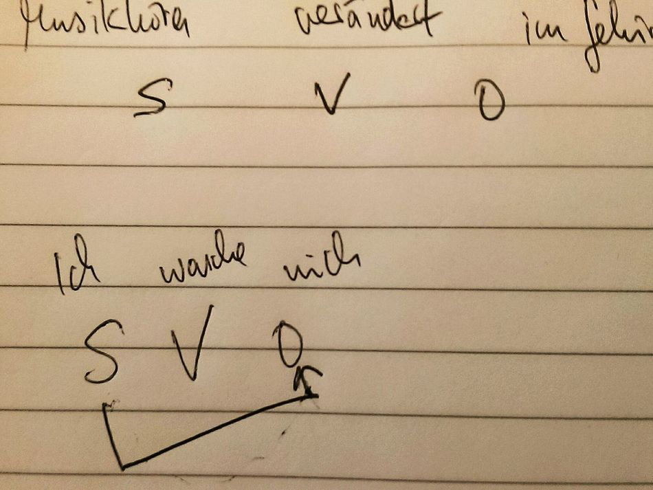 Grammar Germany Linguistics Teachers School Language Syntax