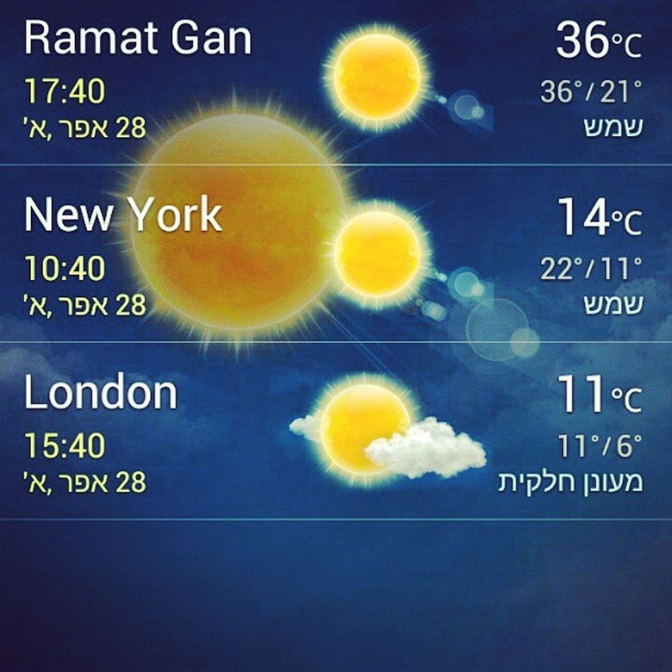 חם ... חם ... חם....