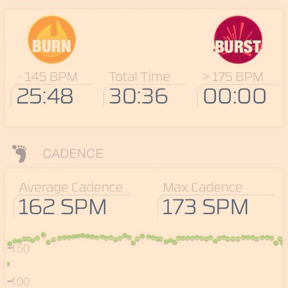 Running Nike Nikeplus Nikerunning Intervals Halfmarathontraining Teampumpup Ismoothrun Gipis Smashrun Teamrun Wahoofitness Wahoorun Spyridonmr Vibramfivefingers