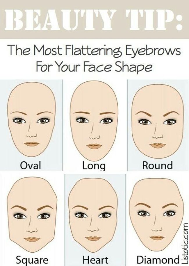 Find the perfect eyebrows for your face DIY Handmade Tips Check This Out Beauty How To Make Jojobeautytips Style Trendy Make Up