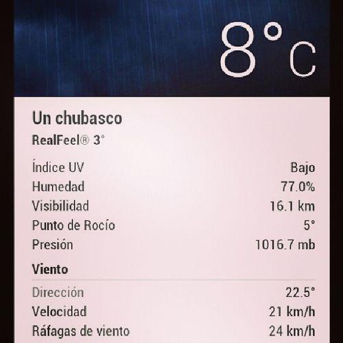 Real Feel 3°…… ni tengo frío jajaaja Accuweather Clima Guatemala