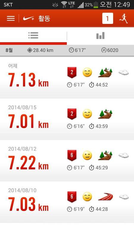 Nike Running Jogging