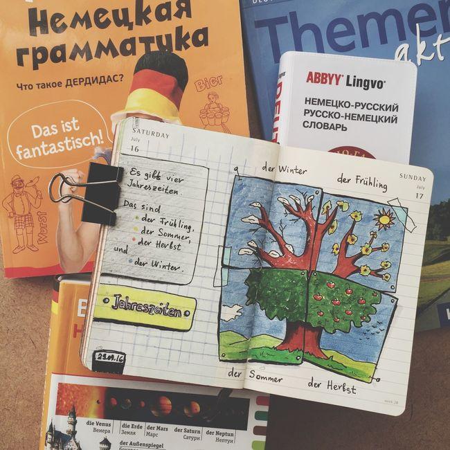 Text Sketching Sketchbook Hobbies Holding Deutsch Deutsche Worte