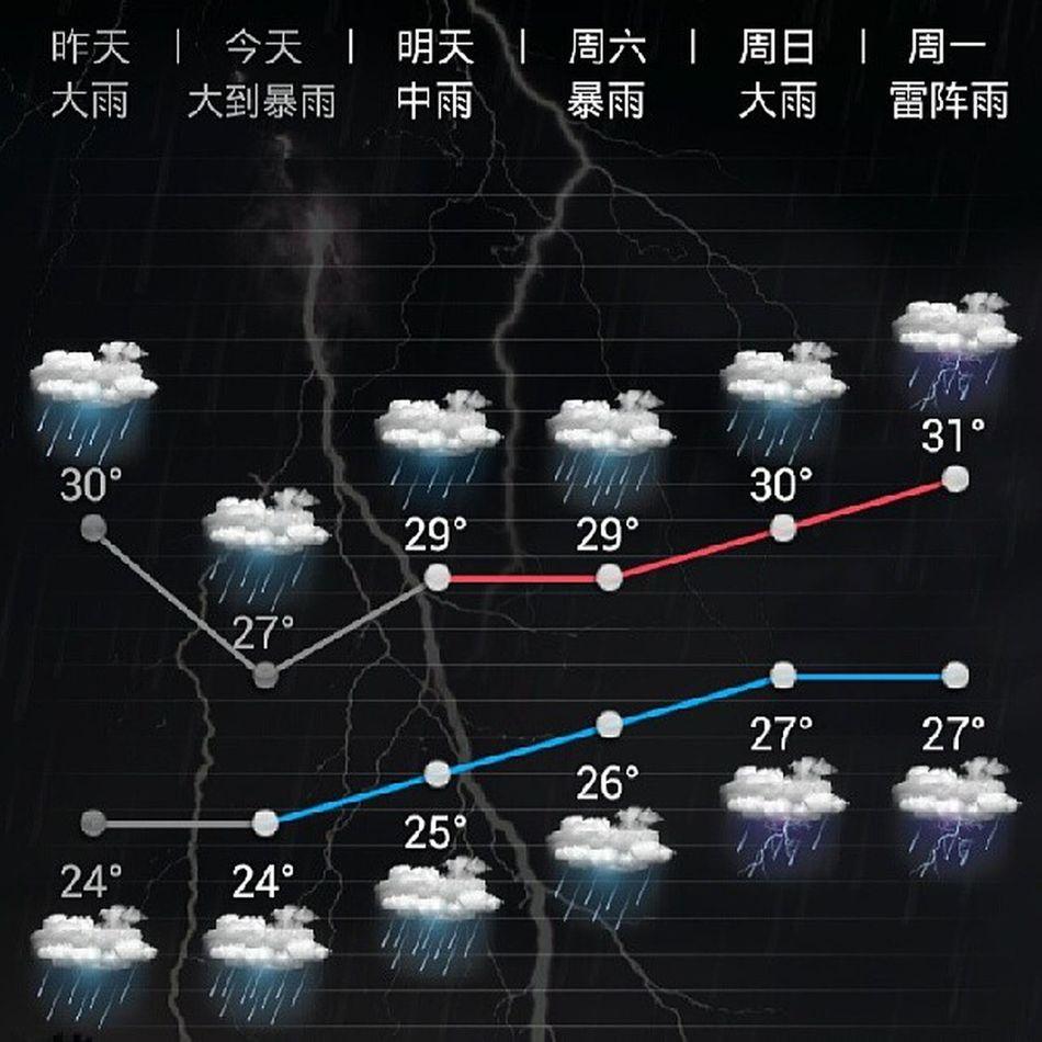天气快点好起来!!! go jogging走起来!!!Nix Weatherreport