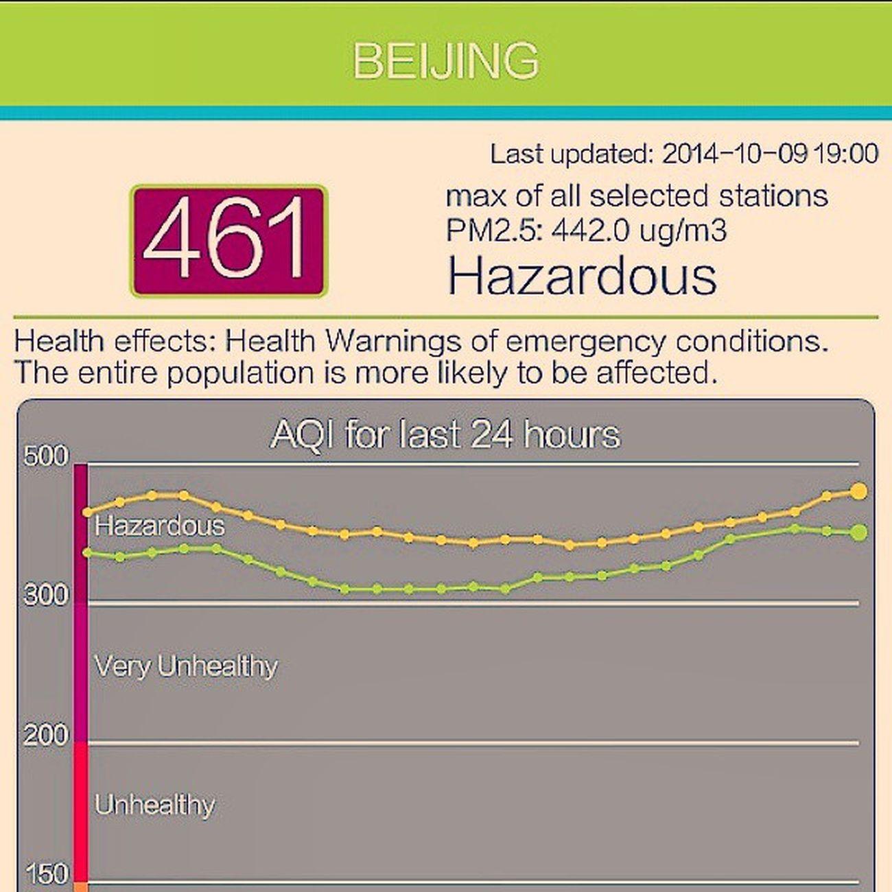 Addio. 北京欢迎你 污染 Pollution Hazardous