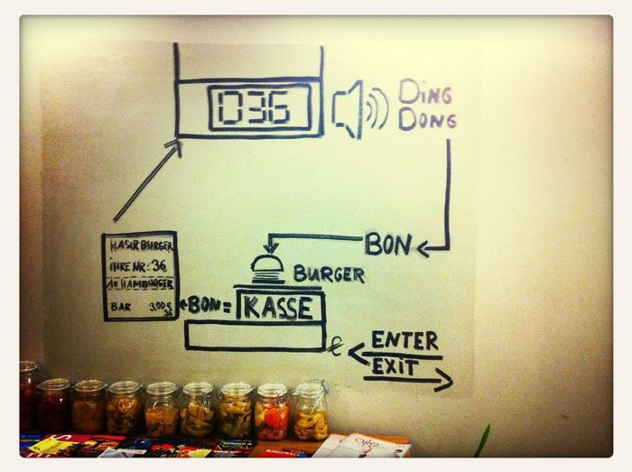 amazing user flow charts are amazing - especially in a burger place