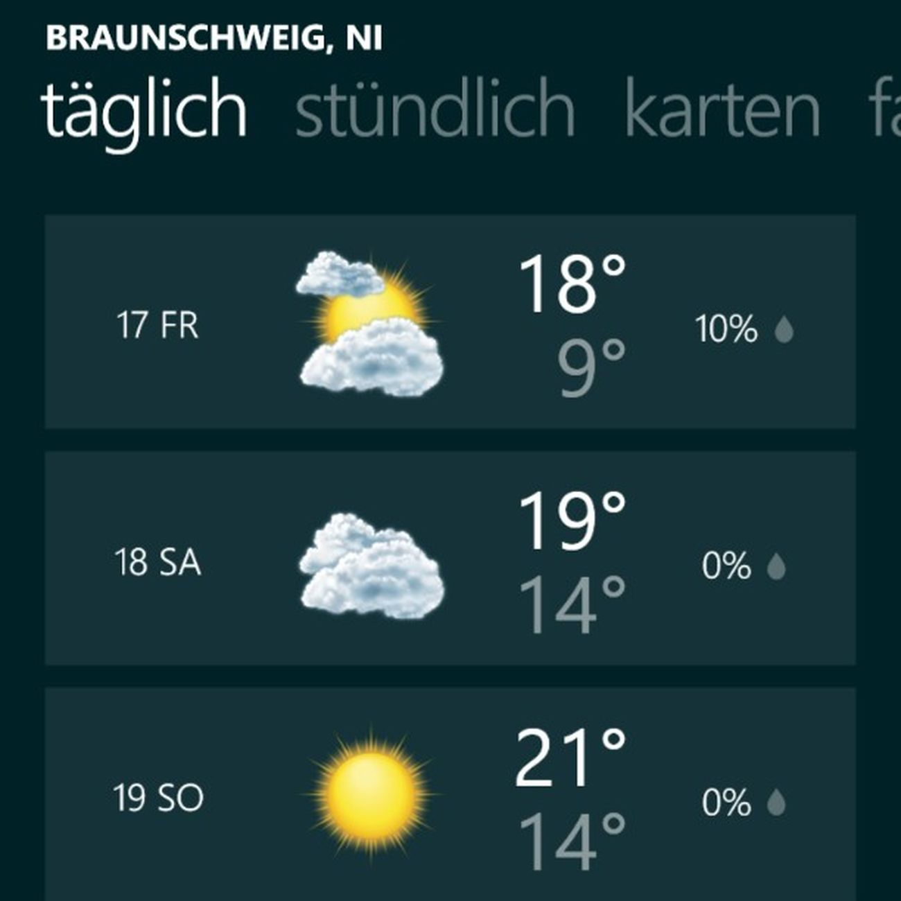 Wettertechnisch ganz ok morgen in Braunschweig // BOTY Battleoftheyear Zoomlabontour zot