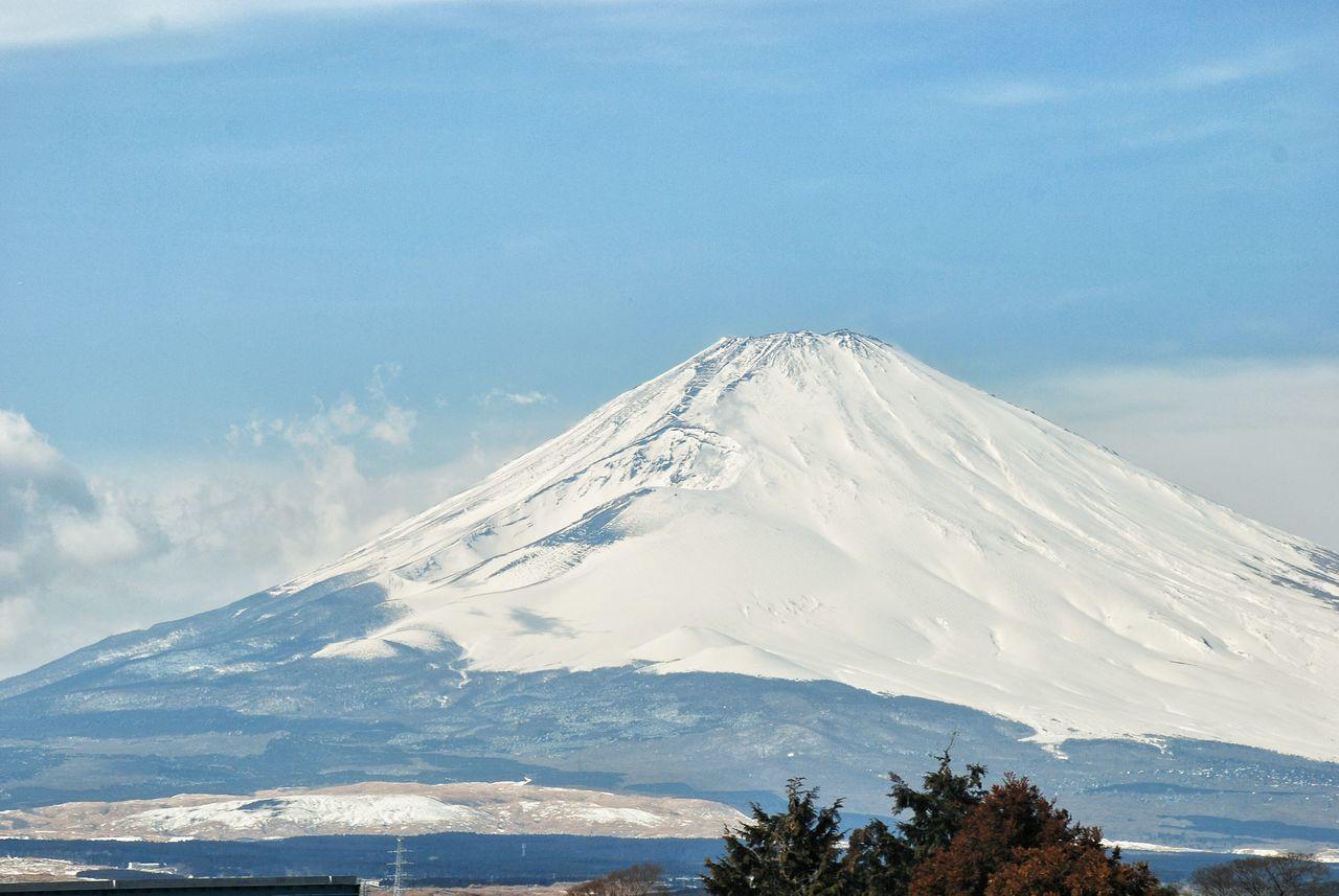 Scenic View Of Mt Fuji Against Sky