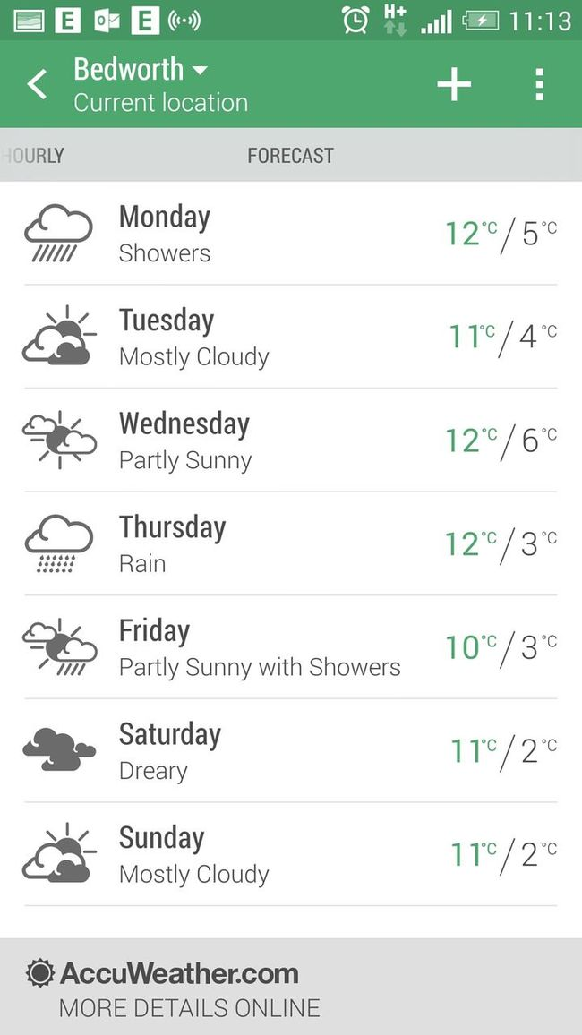 How's The Weather Today? Today's Weather Report Weather For The Week! Miserableweather but warm....