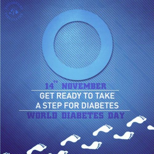 Graphicdesign Graphic Poster Diabetesday