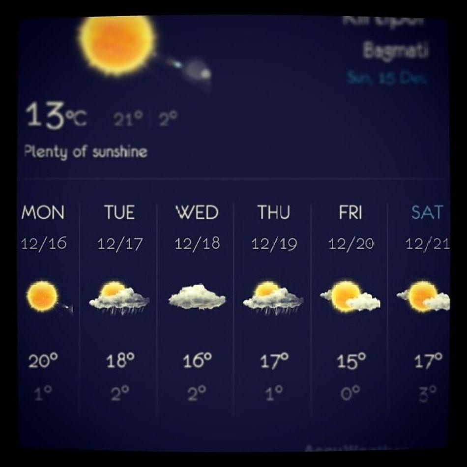 Weather Forcast Week Kirtipur Bagmati Kathmandu