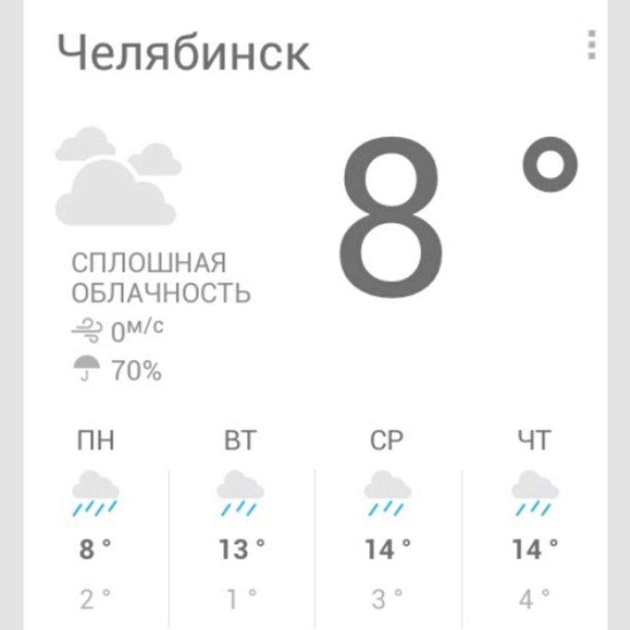 Google_now Android сплошные дожди.