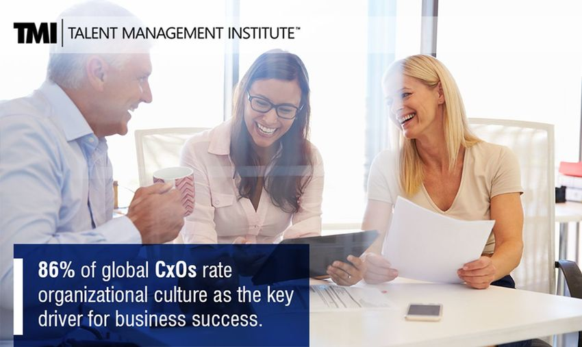 A research says a massive 86% of Business leaders in global corporations rated OrganizationalCulture, a result of their TalentManagement team, as the prime business success driver! Is YOUR talent management team equipped? Hr Certificate Courses Hr Certifications Hr Certifications In India Hr Certifications In India, Hr Institute