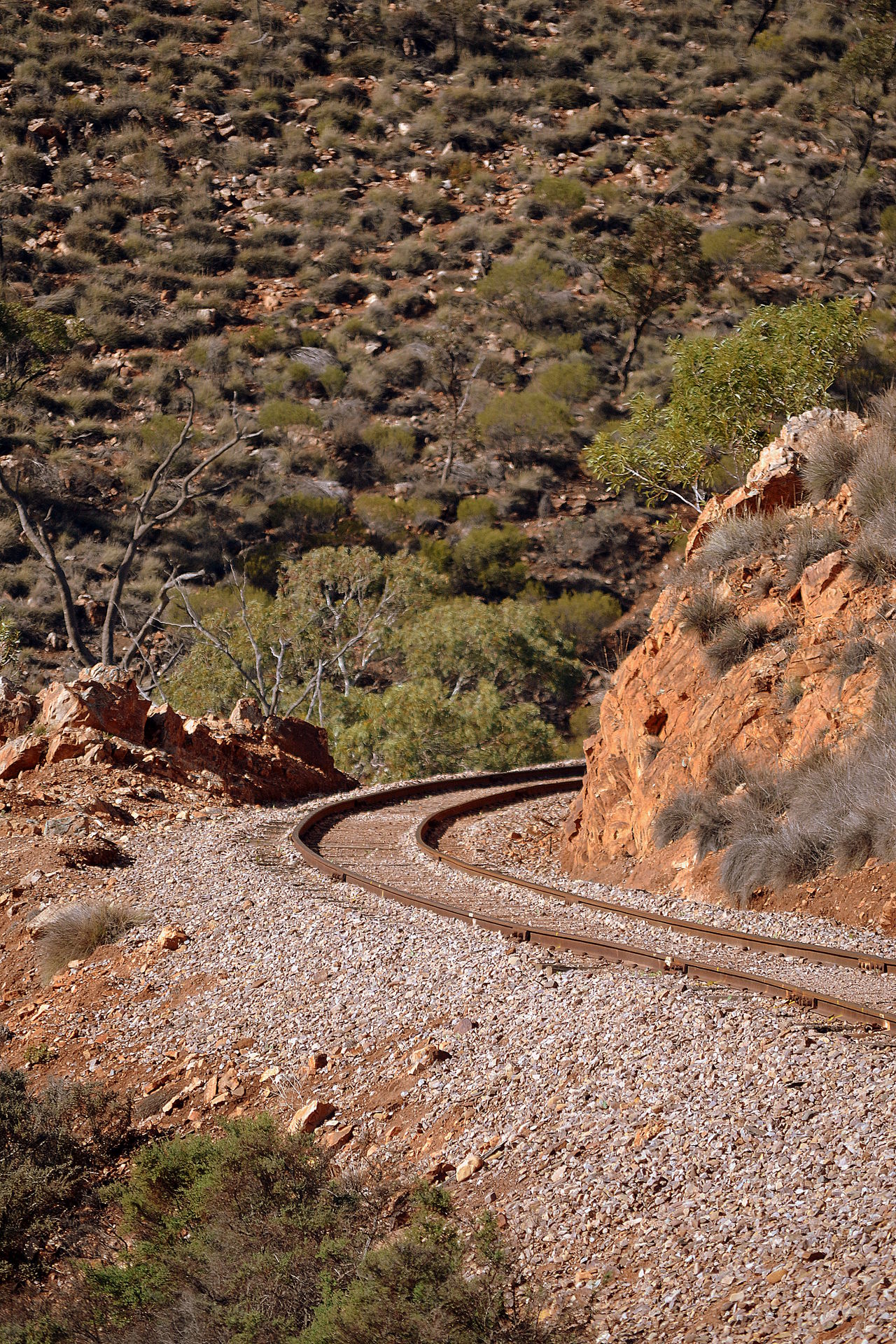 Beauty In Nature Blind Corner Landscape Outdoors Railroad Track Railway Track Rock - Object Track Winding Road