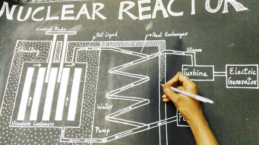 Totally dysfunctional nuclear reactor!😂 Nuclear Nuclear Reactor Nuclear Power Nuclear Physics Physics Chart Draw Drawing Black And White Bnw Art ArtWork Dysfunctional Reactor Life Of A Teacher Geek GeekMode Nerd