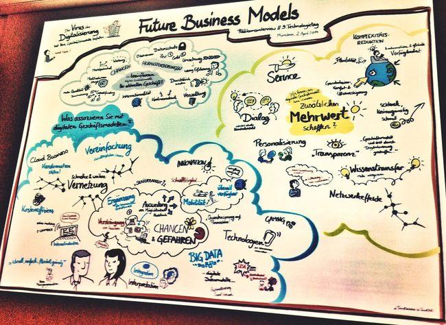 Technology Networking Business Model Generation Munich Network 9.Technologietag