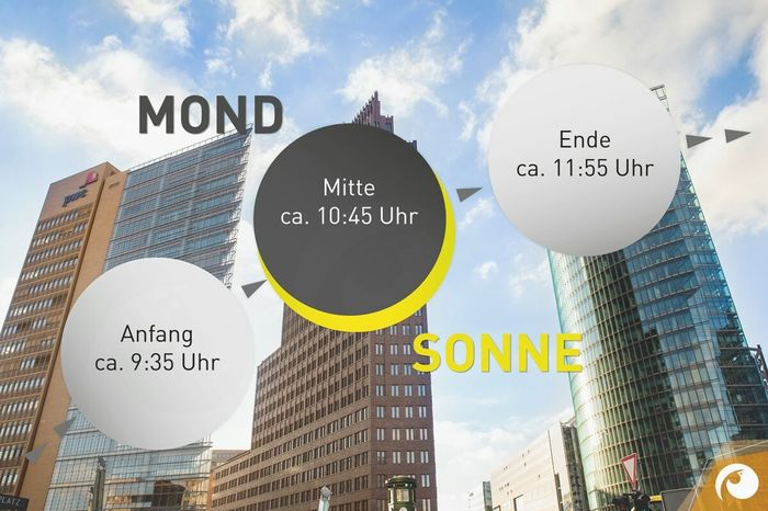 Are You prepared for the solar eclipse? If not and you´ve missed the chance to get the special glasses for the solar eclipse … we have some tips & tricks for tomorrow. Have a look at our website http://offensichtlich.de Berlin Solar Eclipse Sofi2015 Offensichtlich Osbln Sonnenfinsternis Berliner Sonnenfinsternis Tips Tricks Glasses