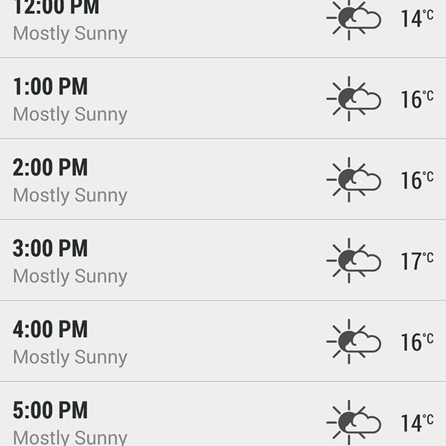 Supposed to be a pretty good day here tomorrow. GodBlessMe BreakFromTheCold Winterbliss