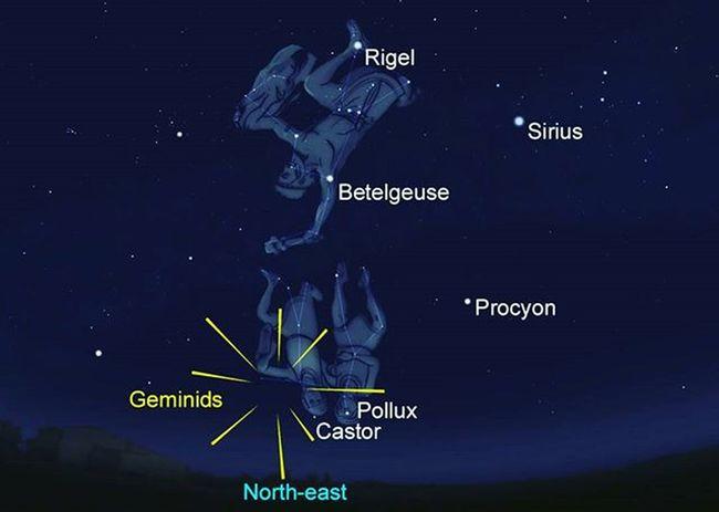 Siap melihat rasi bintang gemini, geminids meteor shower terjadi pada 14-17 desember 120meteor/jam siapkan ambisi muuu. Akhir tahun memang selalu menarik :v I LIKE GEMINDS!! Geminids Stars Astronomy Stellarium Meteorshower Constalation