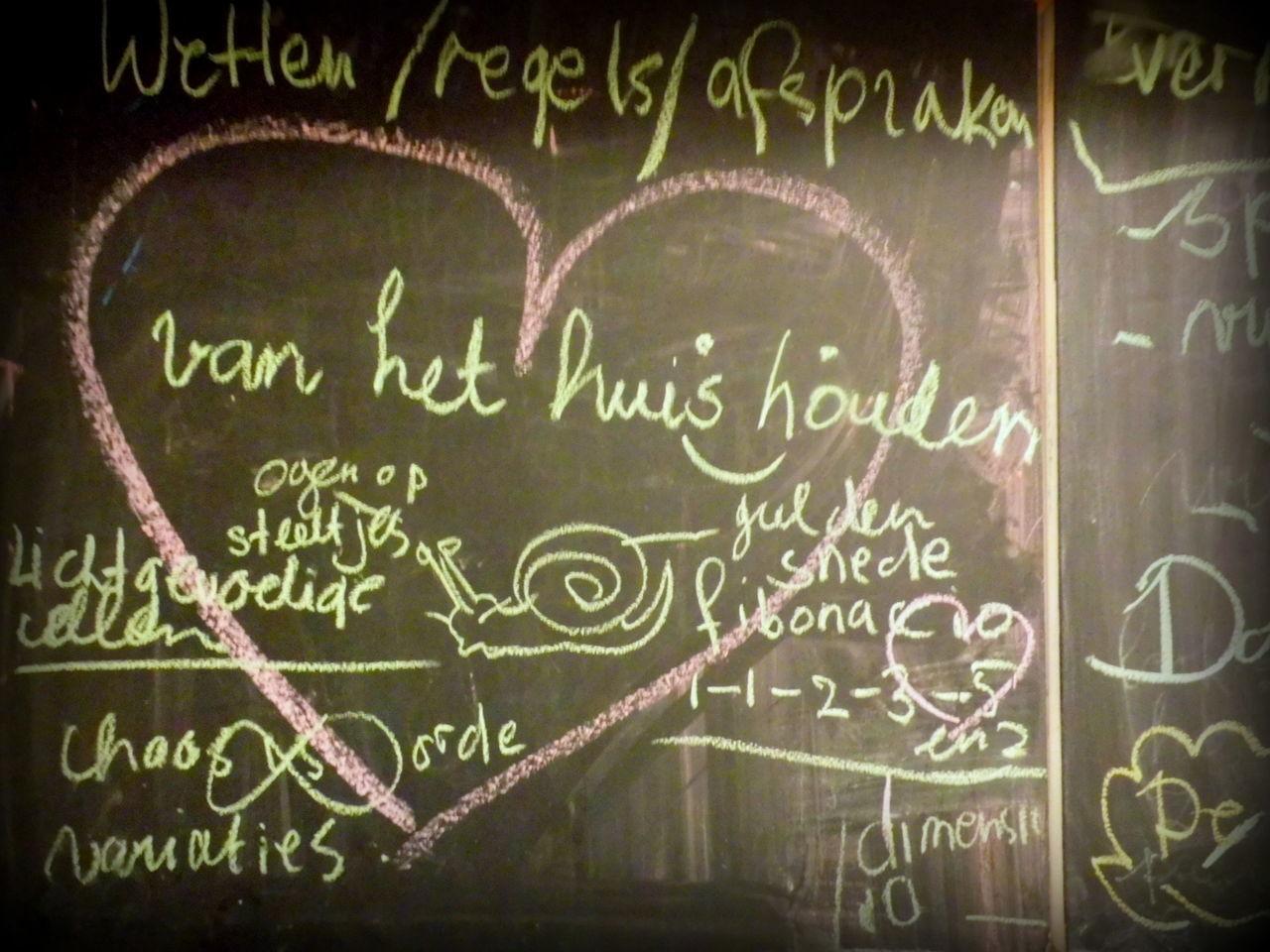text, blackboard, handwriting, formula, mathematics, education, communication, chalk drawing, close-up, no people, indoors, complexity, day