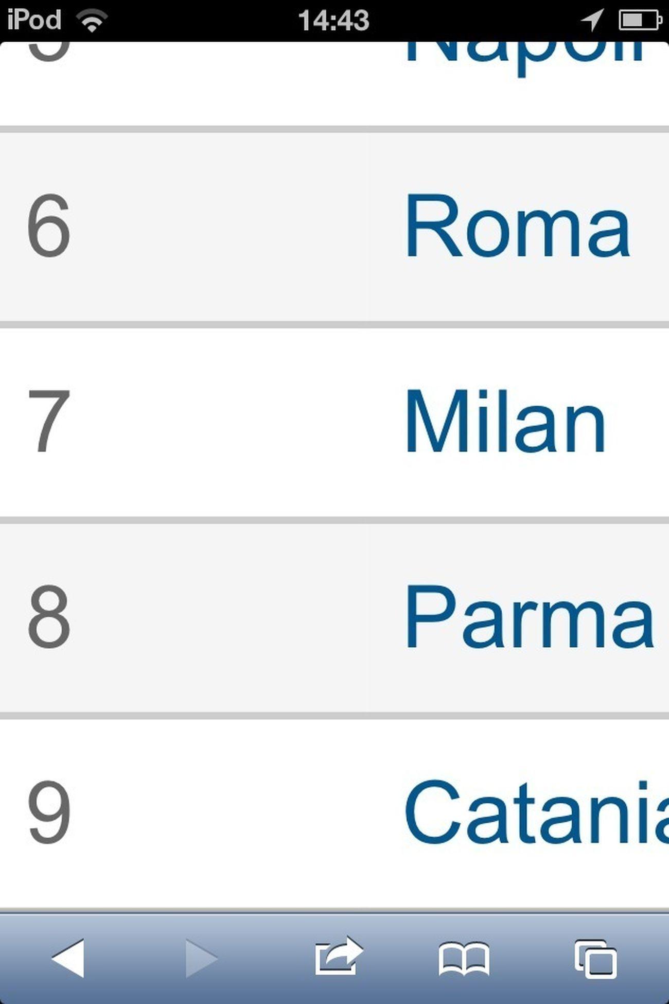 Hahaha Milan 7 Hahaha
