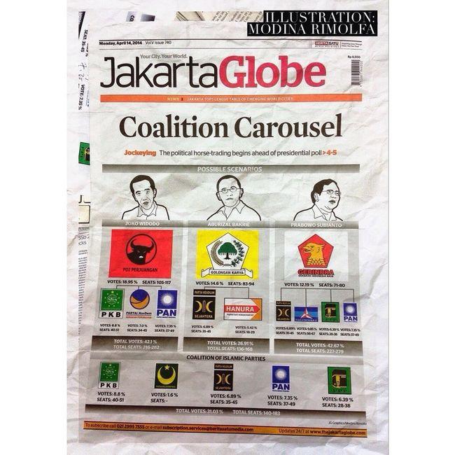 Coalition Carousel Election INDONESIA Jakarta Politics