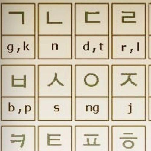 ke hirap naman ih! Korean Consonants Learning Annyeong ⓚⓞⓡⓔⓐ