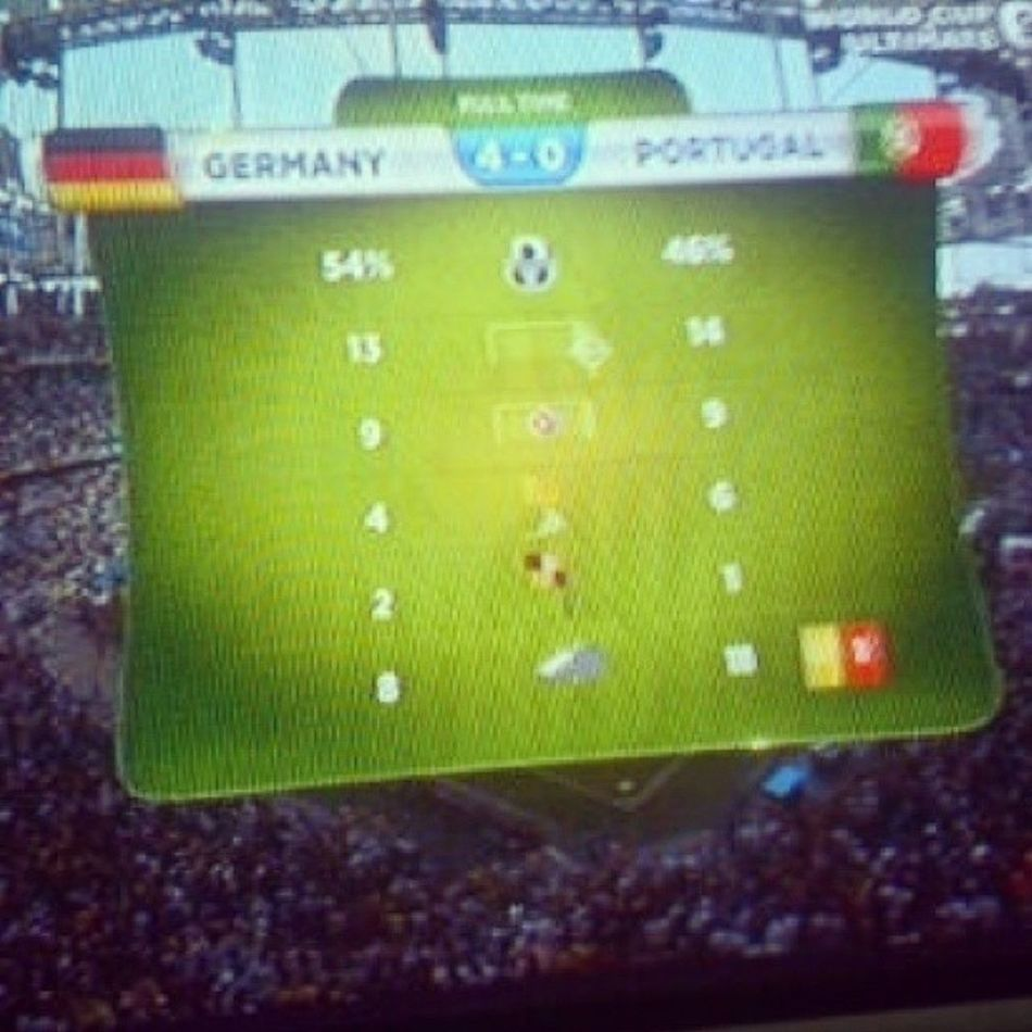 Germany vs Portugal 4-0 sapu bersih Mueller mantap... Younglic_alfgil Score Worldcup2014 Worldcupmoment moment