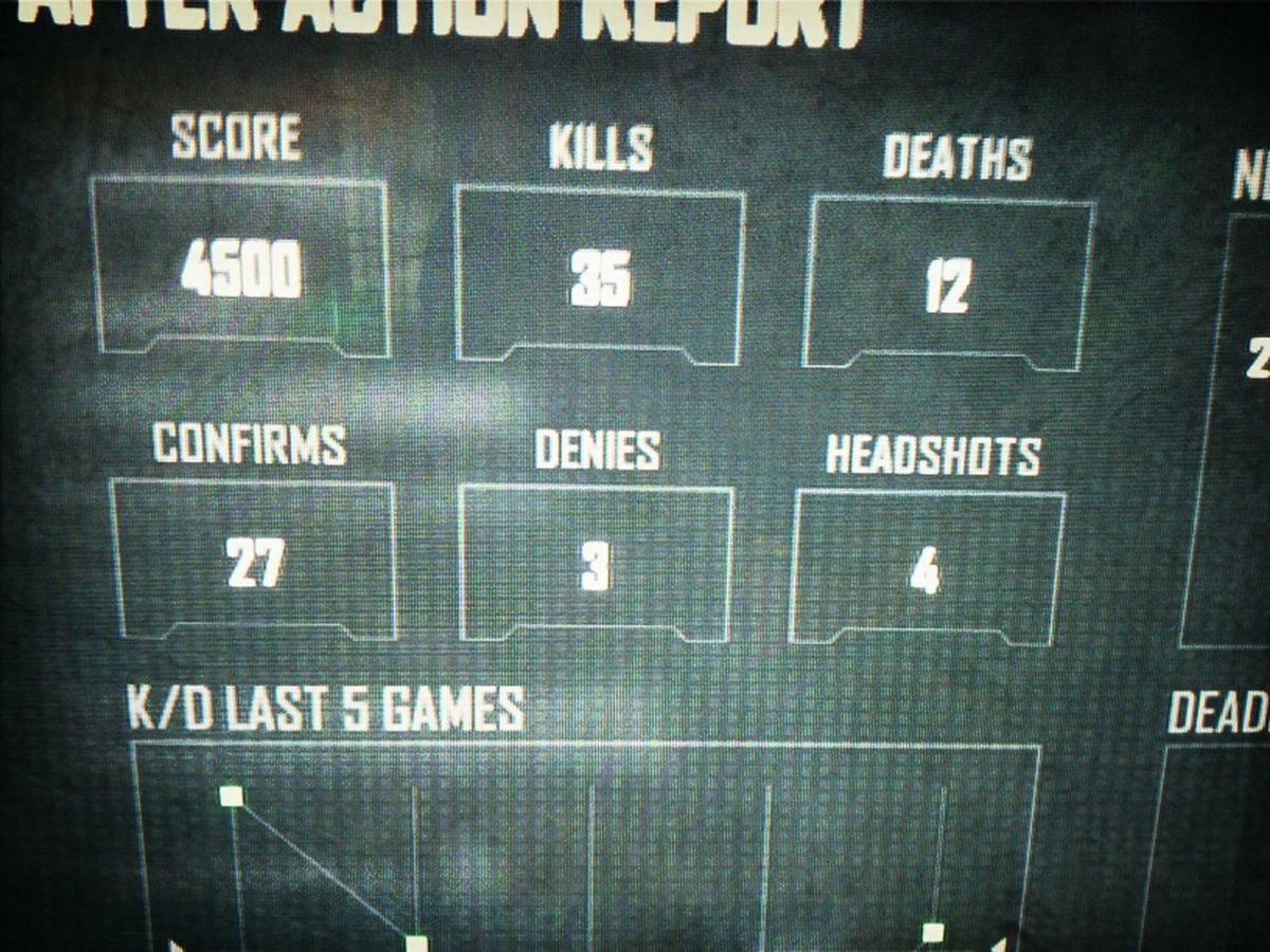 Gamer Time Call Of Duty Black Ops 2  #xboxlife