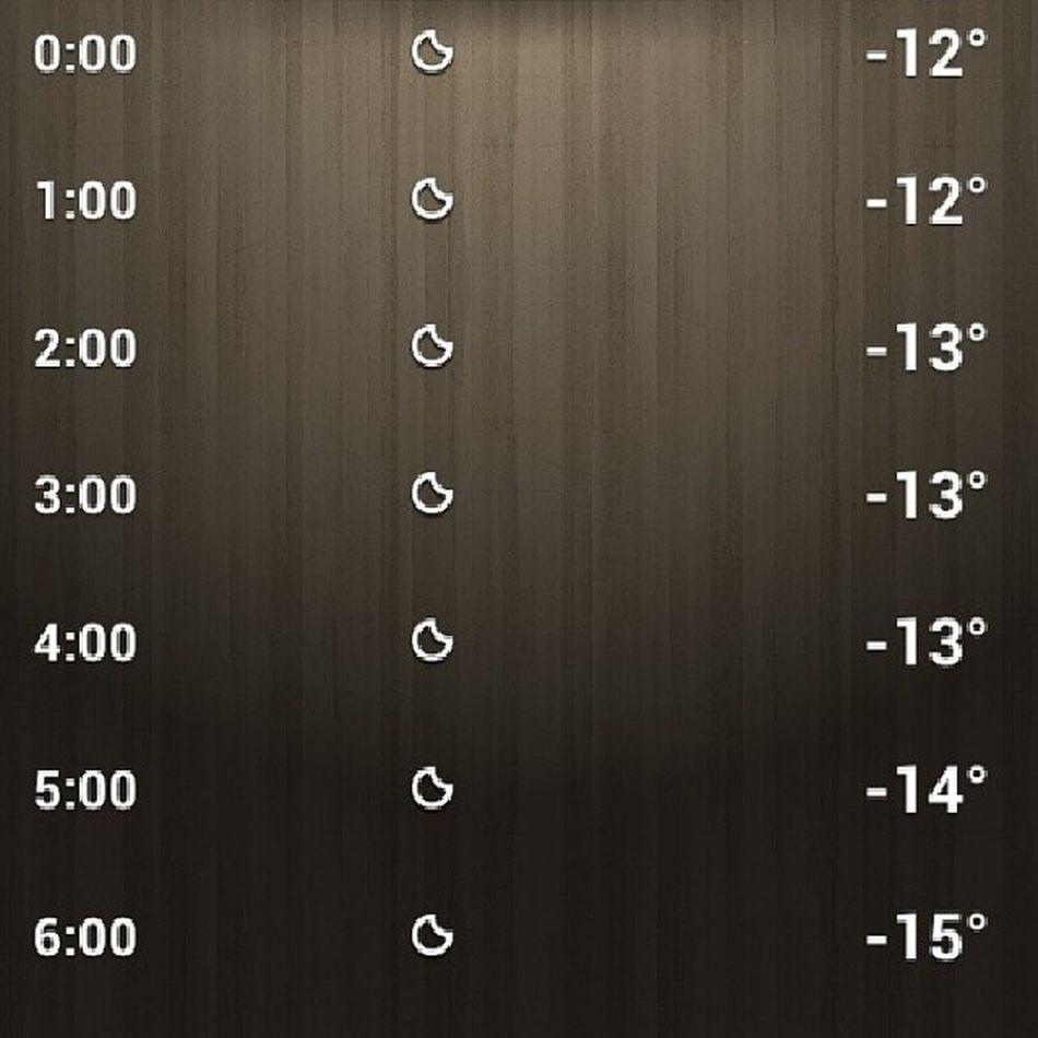 Температура этой ночью. Ну жара же, правда! весна сарказм