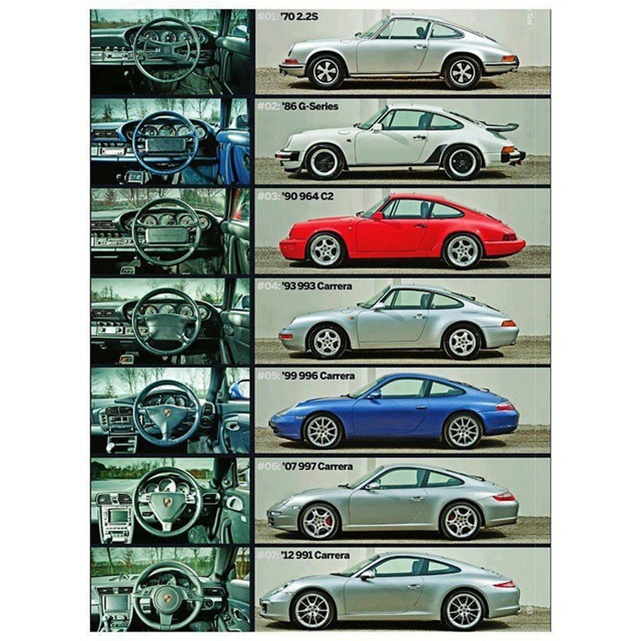 Eskisinden yenisine her haliyle bir başka güzel. Porsche 911 Ducktail Sportscar classic carrera special legend