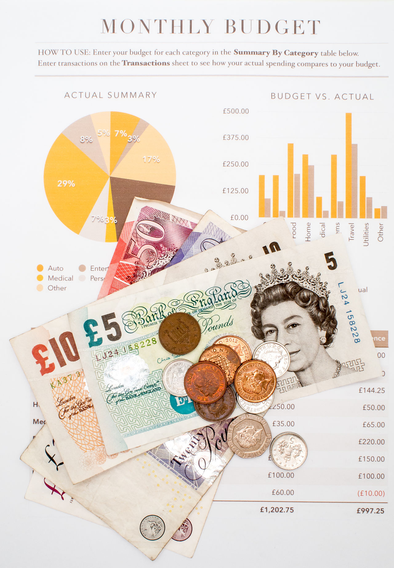 Monthly Budget concept with Pound Sterling paper money and coins. Adult Backgrounds British Budget Coins Communication Computer Icon Currency England Money People Planning Pound Pound Sterling Shillings And Pence Sterling Symbol Text United Kingdom Wealth
