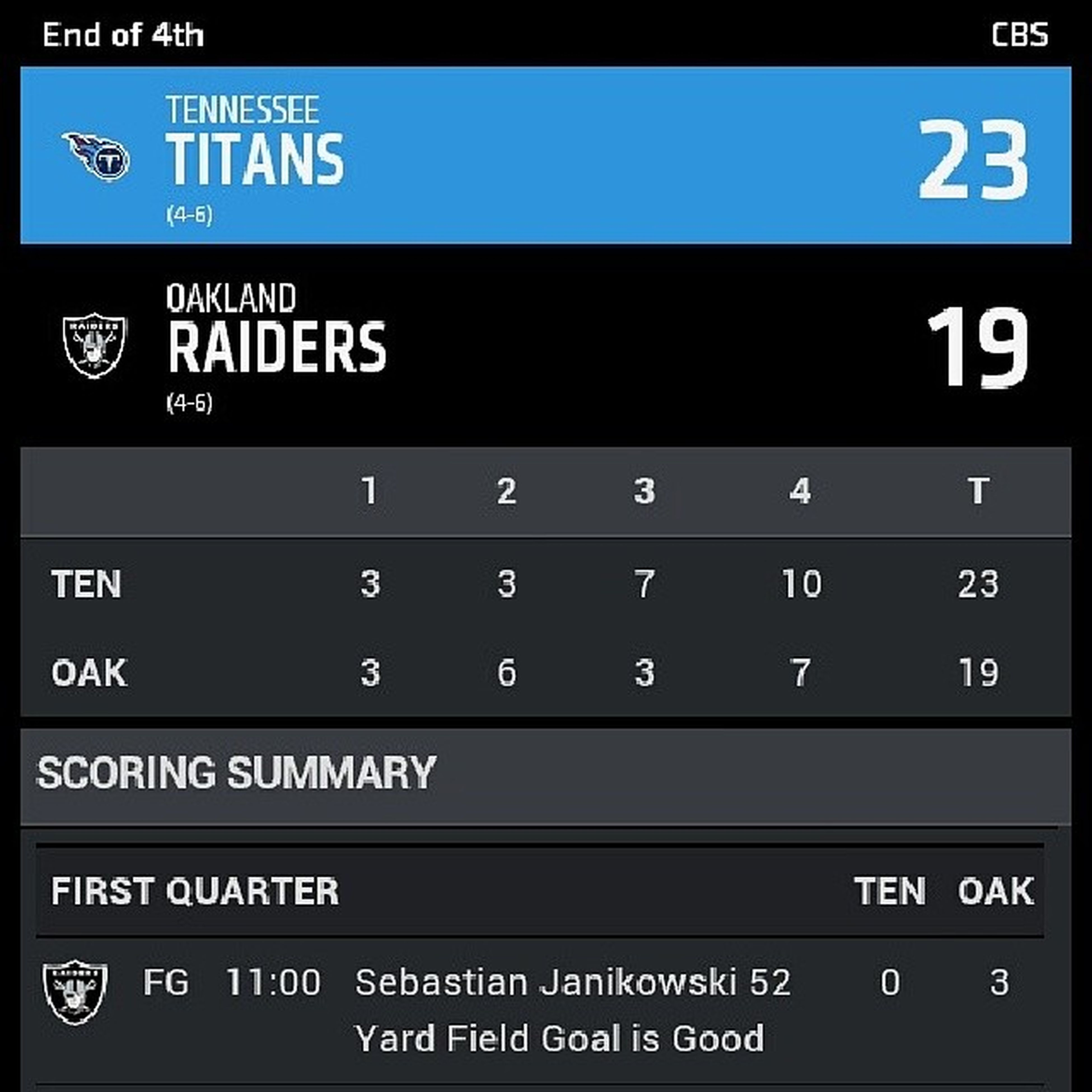 Woot woot!! Another win! TennesseeTitans NFL Hatersgoinghate