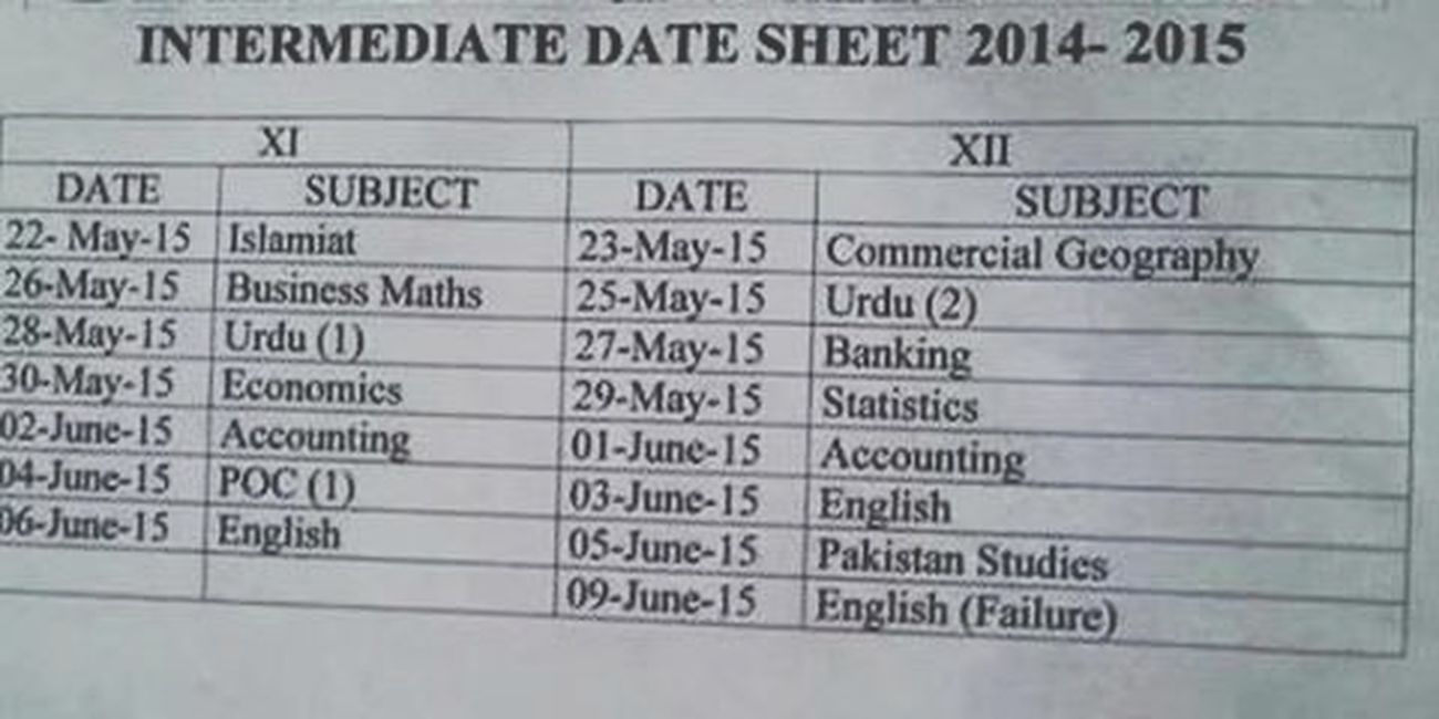 Commerce Students Datesheet Exams