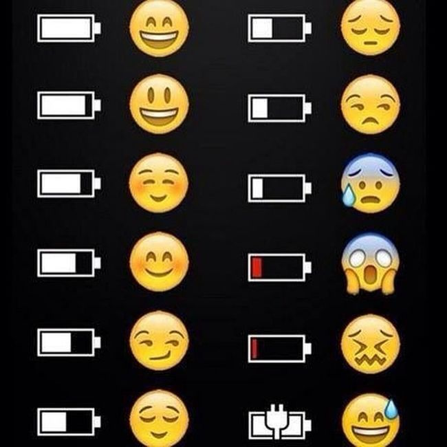 Battery Timing Reactions Expressed in emoji style