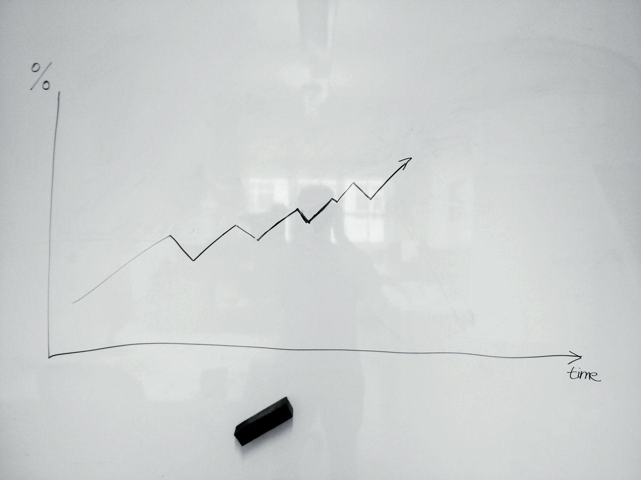 Stocks Chart impro Whiteboard