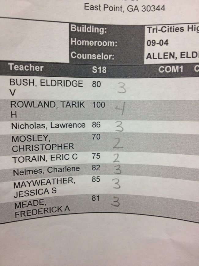 Got My Grades Today