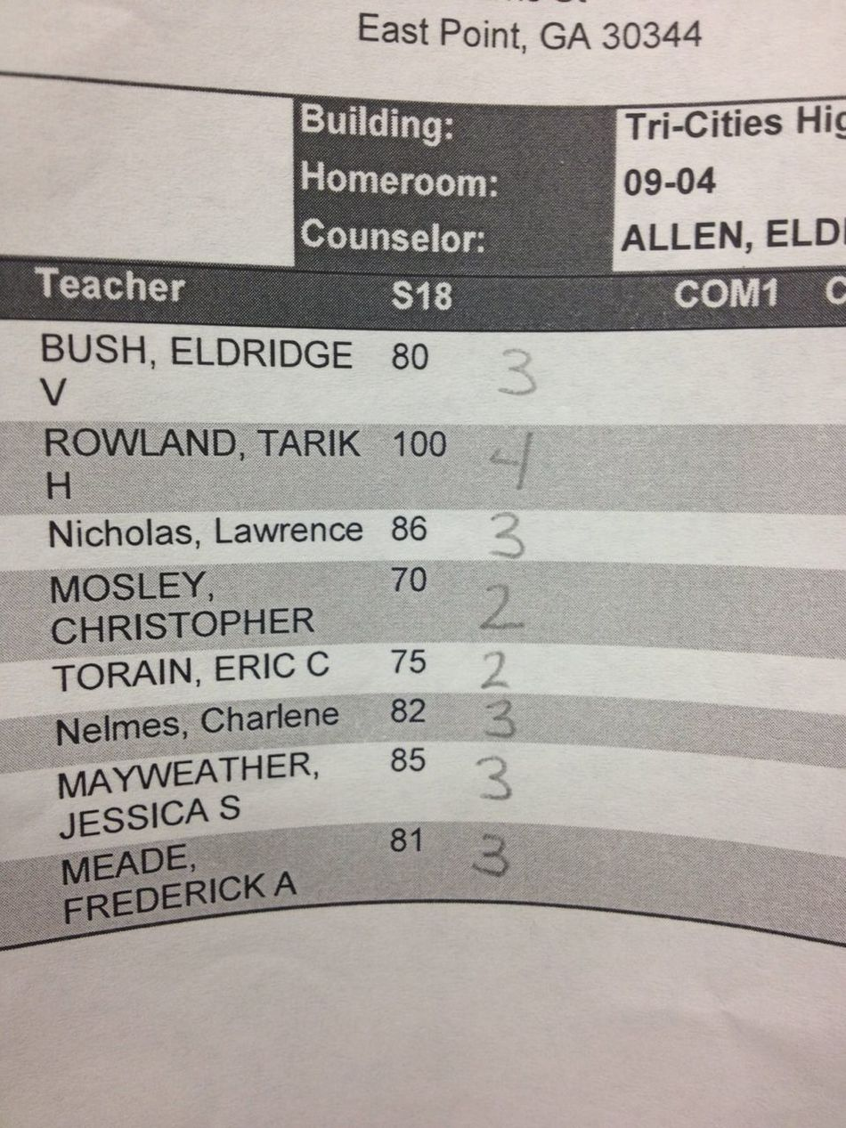 Got My Grades Today