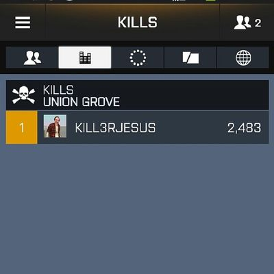Number 1 on the battlefield 4 leaderboard for my city lol. 400 something in the state.