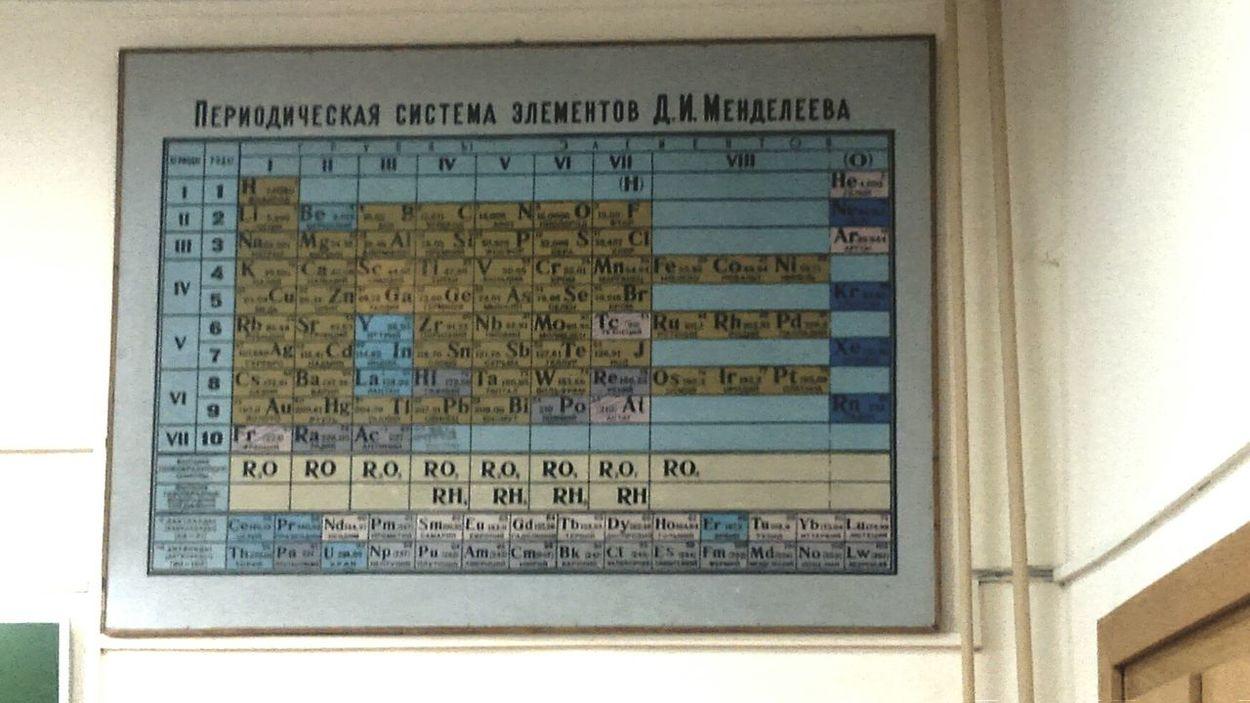 химия урок Школа таблица менделеева таблица 11класс School Chimie