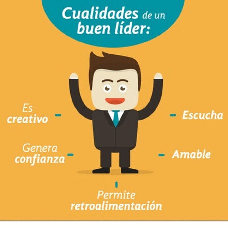 Cualidades de un buen líder. Infografía Liderazgo Emprendedor